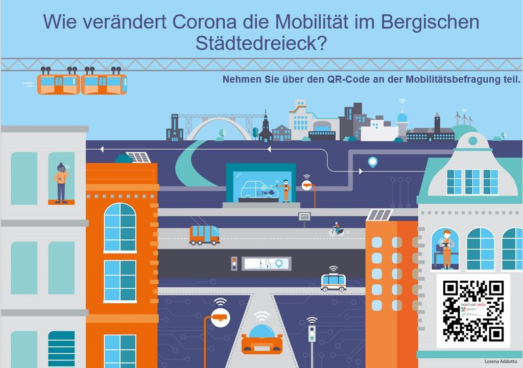 Corona Mobilitätsbefragung_Bergisch.Smart_Mobility mit QR-Code